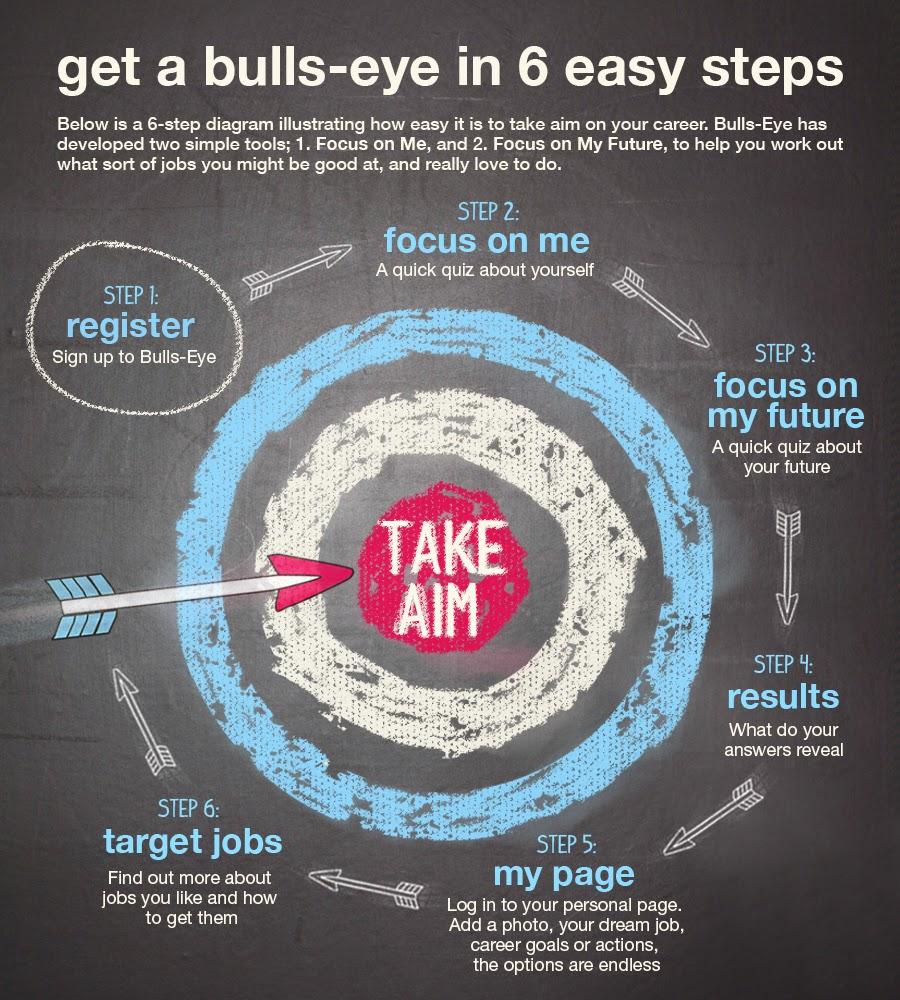 oceanhorn how to hit the bullseye